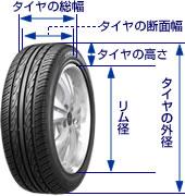 【保存版】車のタイヤ「タイヤサイズの見方」まとめ