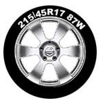 【保存版】車のタイヤ「タイヤの寿命とタイヤ製造年週の関係」まとめ