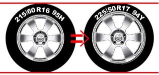【保存版】車のタイヤ「タイヤ偏平率とインチアップの関係」まとめ