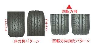 【保存版】車のタイヤ「タイヤ非対称パターン、回転方向パターン」まとめ