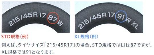 【保存版】車のタイヤ「エクストラロード(XL)規格とタイヤ空気圧の関係」まとめ