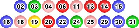 《ミニロト攻略法》当選番号を予想することは本当にできるのか?「ミニロト攻略法」に関するまとめ